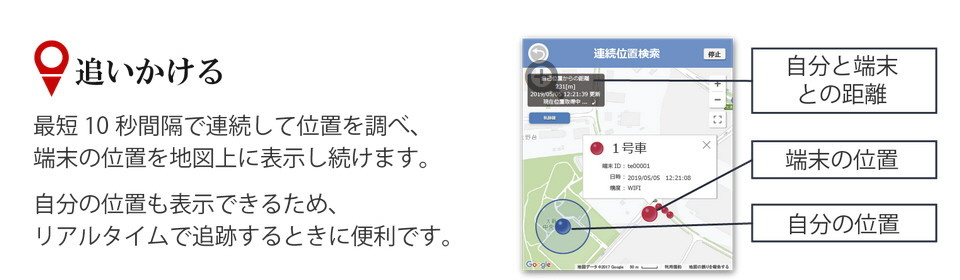 gps GPS 発信機