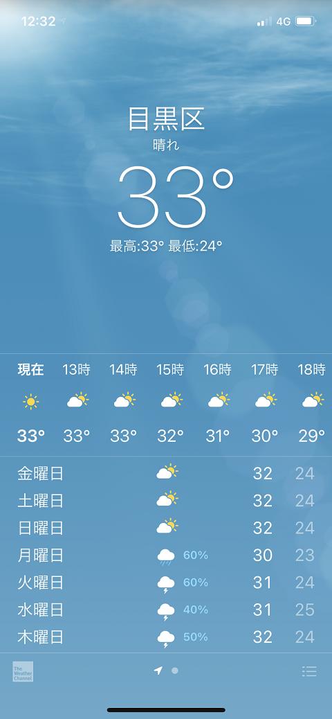 灼熱地獄な東京@2021年7月22日 by天空オフィシャルブログ所蔵画像