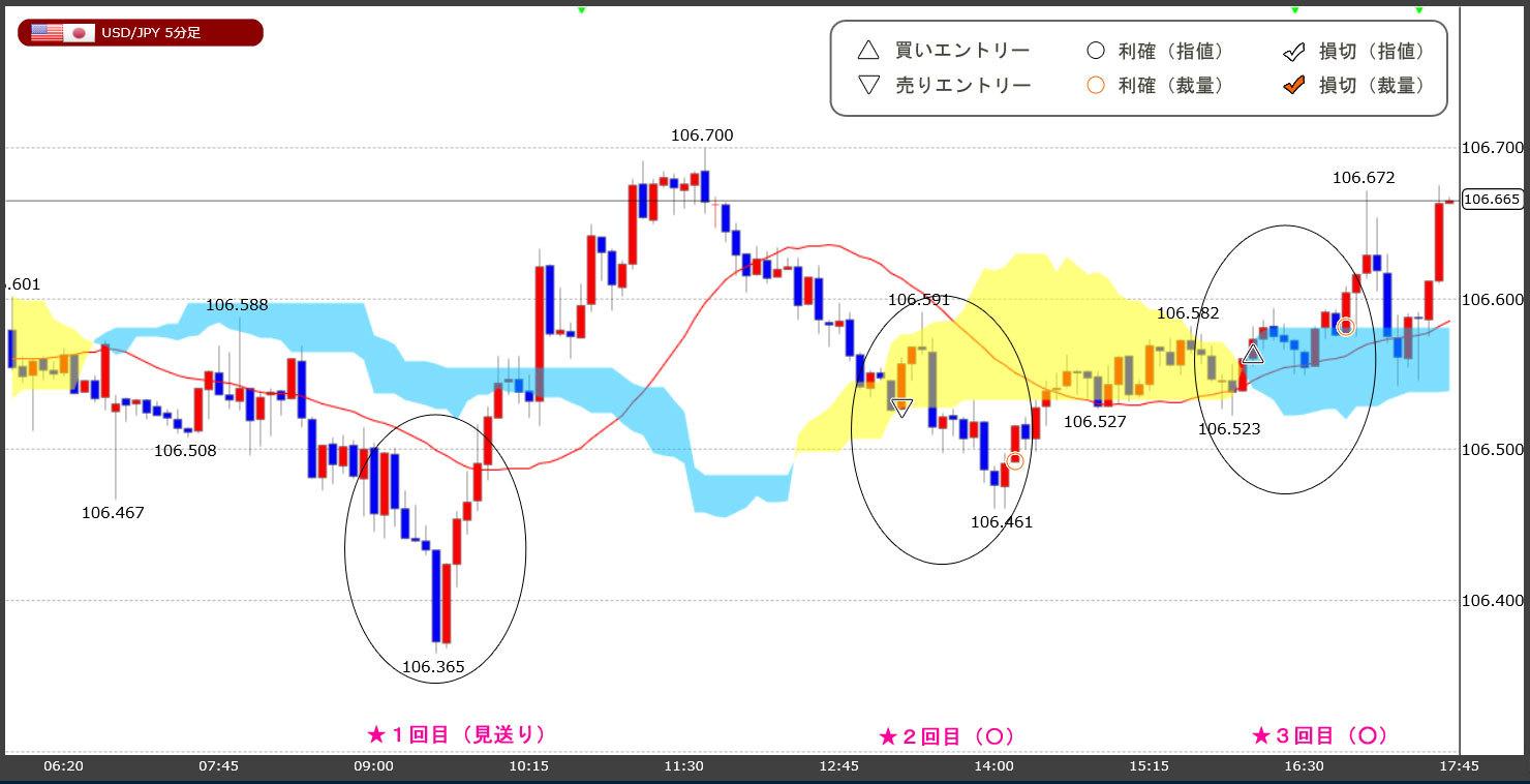 FX-chart20210301.jpg