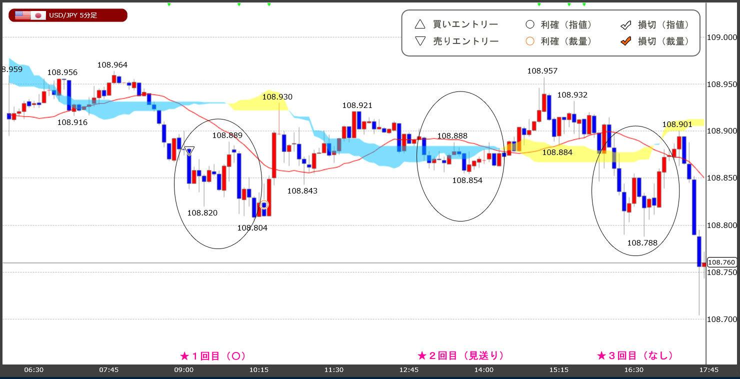 FX-chart20210415.jpg