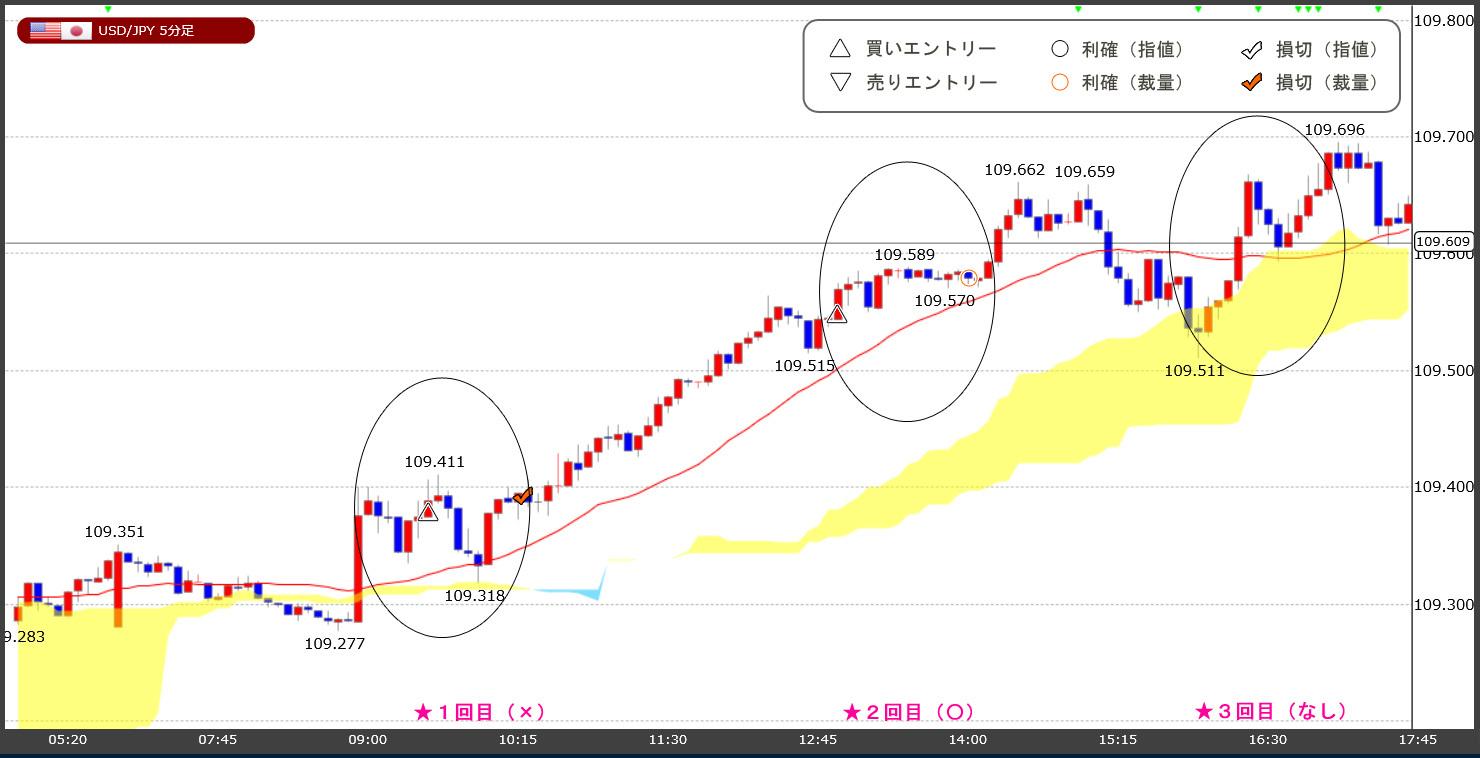 FX-chart20210503.jpg