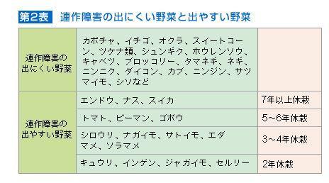 rensaku1.jpg