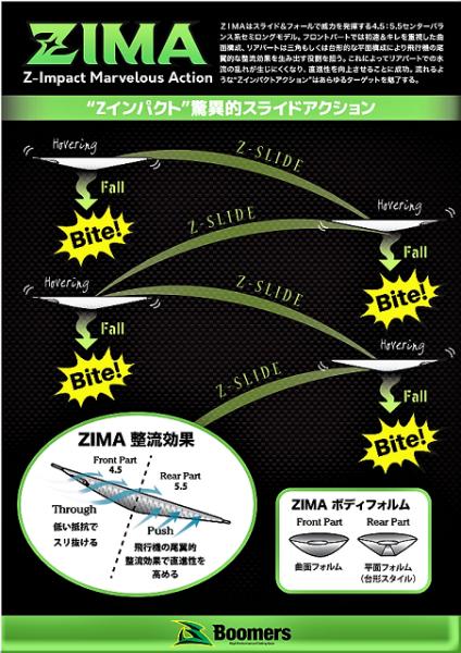ZIMAアクション図(ブログ用)
