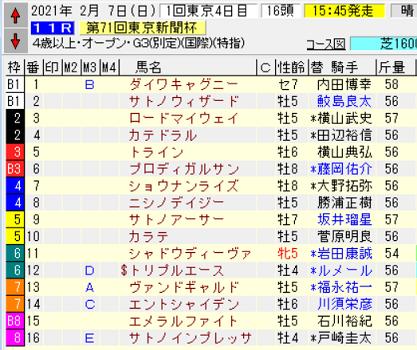 21東京新聞杯