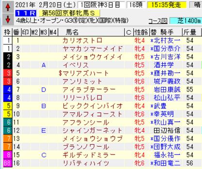21京都牝馬S