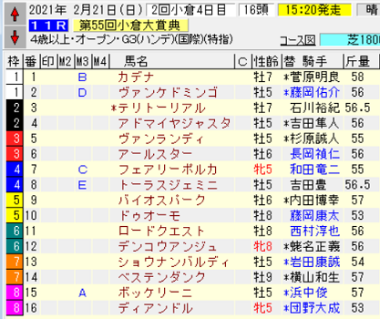 21小倉大賞典