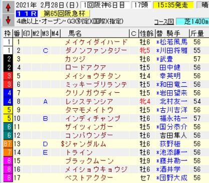 21阪急杯