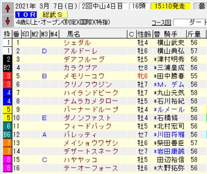 21総武S
