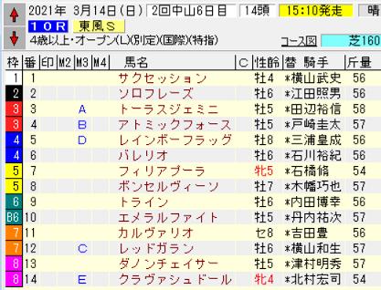 21東風S
