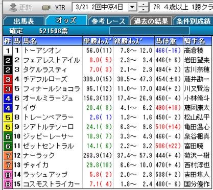 210321中京7R確定オッズ