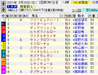 21御堂筋S