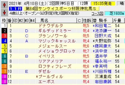 21阪神牝馬S