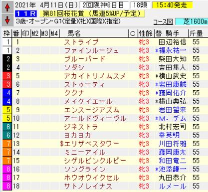 21桜花賞
