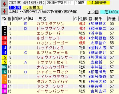 21心斎橋S
