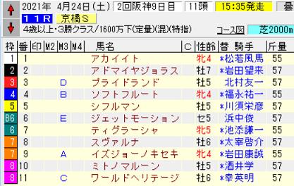 21京橋S