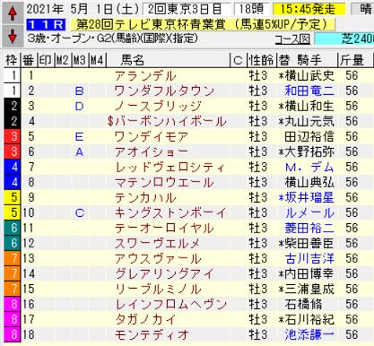 21青葉賞