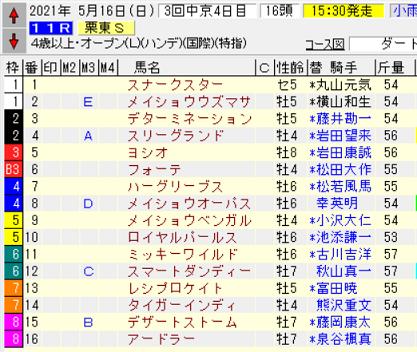 21栗東S