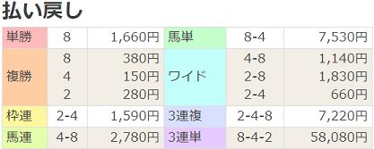 21栗東S払戻