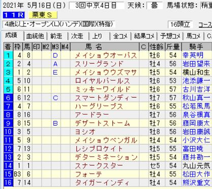 21栗東S結果