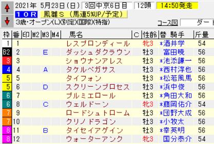 21鳳雛S