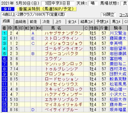 21香嵐渓特別結果