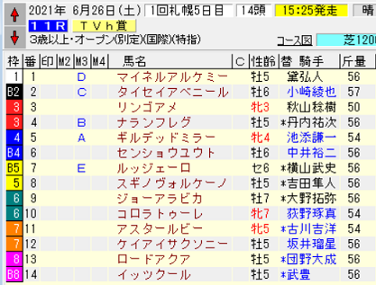 21TVh賞