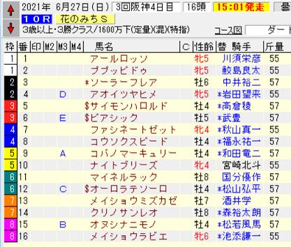 21花のみちS