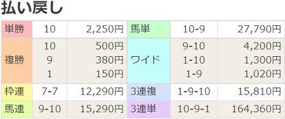 210627札幌3R払戻