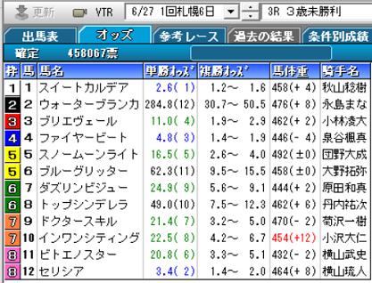 210627札幌3R確定オッズ