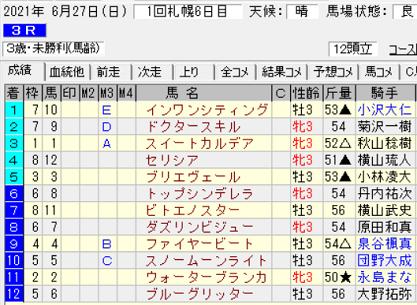 210627札幌3R結果