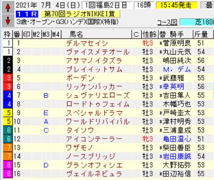 21ラジオNIKKEI賞