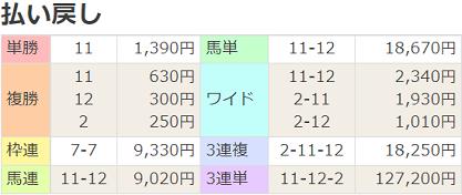210711函館4R払戻
