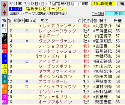 21福島テレビOP