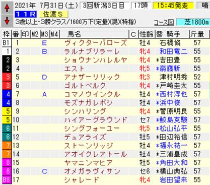21佐渡S