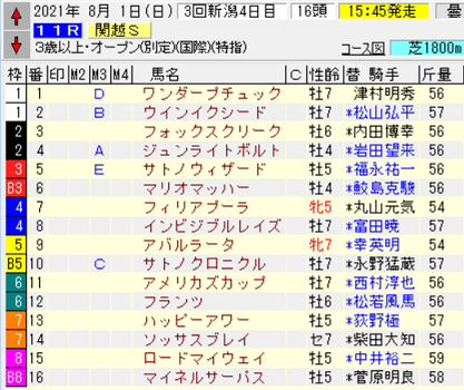 21関越S