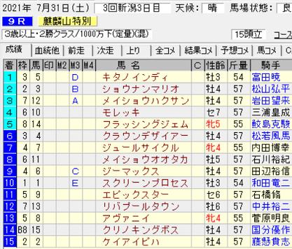 21麒麟山特別結果