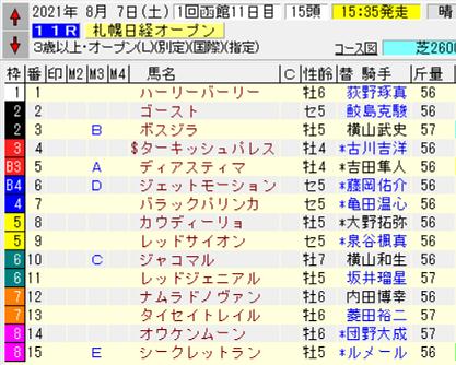 21札幌日経OP