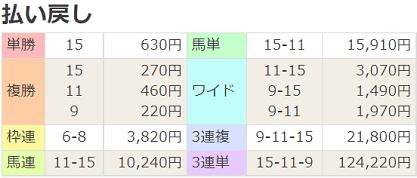 210807函館12R払戻
