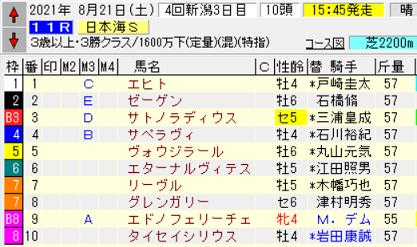 21日本海S