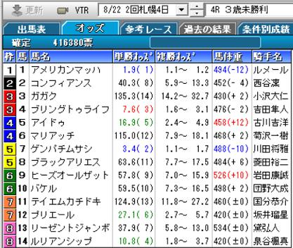 210822札幌4R確定オッズ