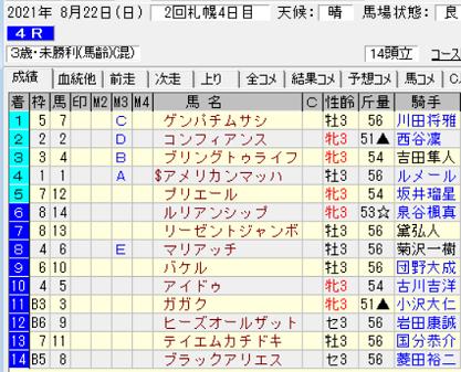 210822札幌4R結果