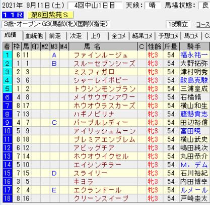 21紫苑S結果
