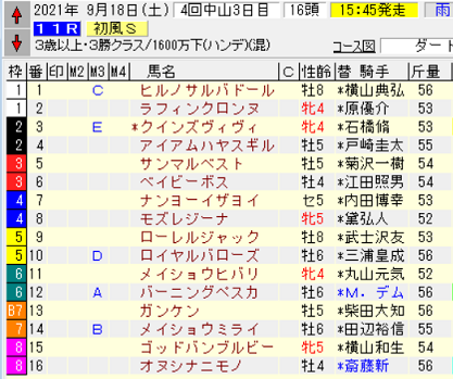21初風S