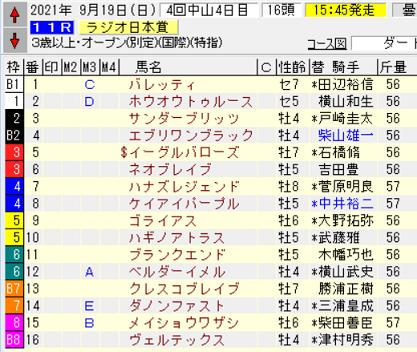 21ラジオ日本賞