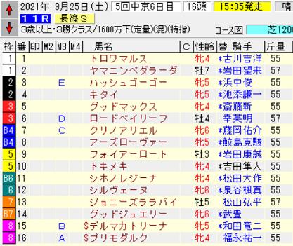 21長篠S