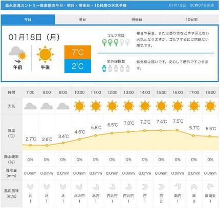 森永高滝天気GDO