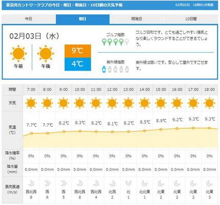 東京湾天気