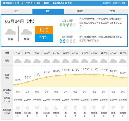 成田東天気