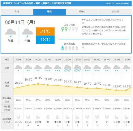 長南PC天気