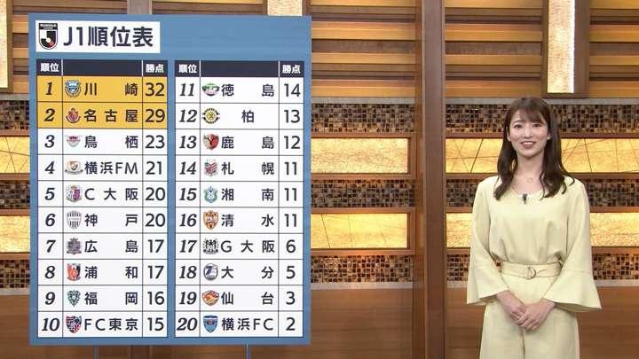 2021年04月29日安藤萌々の画像02枚目